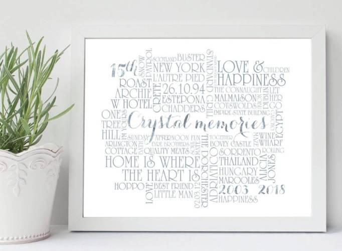 15th Anniversary Gift Ideas